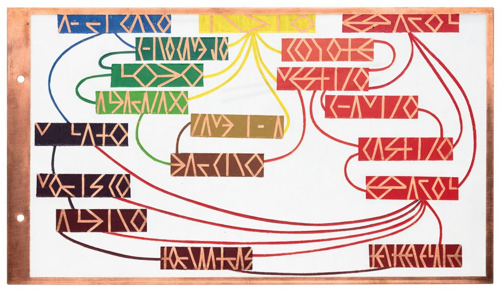 Genealogía del color